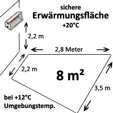 HeizMeister 2000 IP 65 mit Dimmer und Rundfuß Stativ