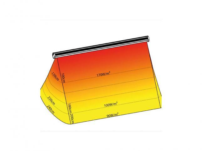 Heat Tube Carbon 10 mit Steuerung