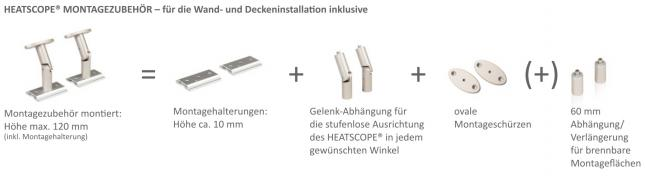 Heatscope Vision - fernbedienbar